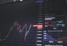 Giełda walut Forex