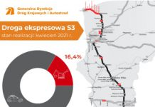 GDDKiA - Stan realizacji S3 kwiecień 2021r